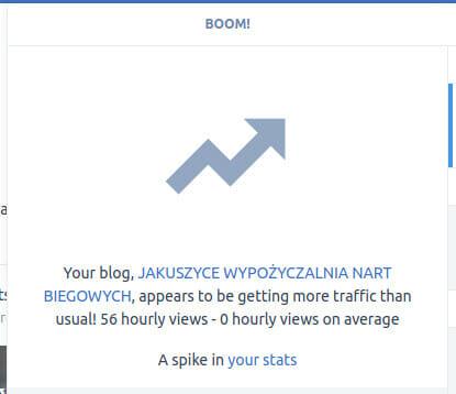 wypozyczalnia_nart_jakuszyce_statystyki